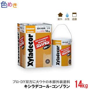 キシラデコール コンゾラン 大阪ガス ケミカル