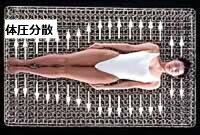 *送料無料*フランスベッド日本製MH−030マットレスセミシングルニット耐久性通気性高密度スプリング寝心地硬め防ダニ抗菌防臭買い替え【国産品マルチラスハードマットレスキルティング標準普通衛生マットレス低価格】