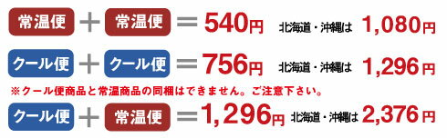 【クール便】レアチーズケーキ2本セット (プレ...の紹介画像2