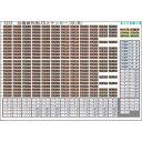 [鉄道模型]富士川車輌工業 (N) 5225 方向幕・表記ステッカー 伯備線特急LED (381系)