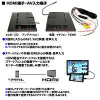 1024��600�������12V/24V�������������å���LED��˥���/�����ȥǥ��ޡ�,HDMI,�ե륻��,���ԡ�������¢/iPhone���ޡ��ȥե��ޥ��б�
