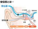 【新型】骨伝導クリアーボイスクリアボイス 伊吹電子/日本製クリヤボイス クリヤーボイス補聴器より便利 集音器 骨伝導補聴器