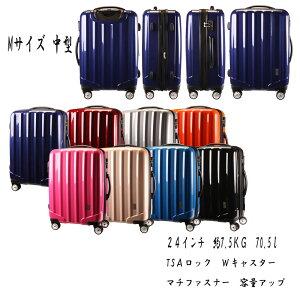 スーツケース キャスター ファスナー