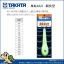 TAKATA/タカタ 集魚おもり 胴突型 60号【入数1個】