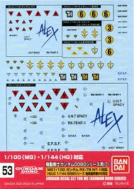 【メール便発送可】ガンダムデカール GD53 MG 1/100 HGUC 1/144 機動戦士ガンダム0080シリーズ汎用1 (MG ガンダムNT-1・HGUC地球連邦軍MS対応)【新品】 ガンプラ シール ステッカー