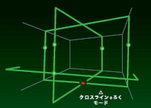 マキタ電動工具グリーンレーザー墨出し器SK504GPZ【三脚・受光器は別売】