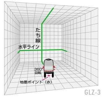�ڥե륻�åȤ����㤤��!!�ۻ�����ޥ����졼�����ϽФ���ʥ��ơ��襳�����ϡ�GLZ-3GC-W������+������+���ӡˡڸ��ꥴ����ɥ����ܥ���͡�