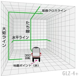 �ڥե륻�åȤ����㤤��!!�ۻ�����ޥ����졼�����ϽФ���ڥ��ơ��襳�����ʤ������͡ˡ����ϡ�GLZ-4+GC-W������+������+���ӡˡڸ��ꥴ����ɥ����ܥ���͡�