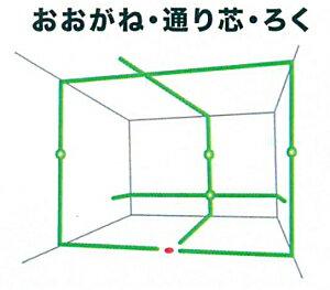 マキタ電動工具グリーンレーザー墨出し器SK310GPZ【三脚・受光器は別売】