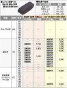 日立電動工具 ベルトグラインダー BG-100、BGH-100用研磨ベルト 939709
