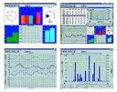 DAVIS社 気象観測機 ヴァンテージプロ2専用ソフトウェザーリンク