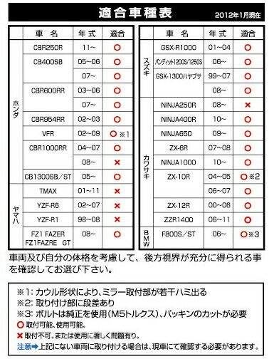 ��TANAX�ۥʥݥ쥪����ߥ顼3/F800SCB1300GSX1300