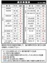 ★当日発送【TANAX】ナポレオンカウリングミラー3 A...