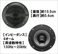KR200-2