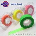 Memograph-1
