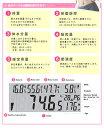 ラビングPRICE【送料無料1,880円】体重計 体組成計...