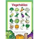 ヴァイタル・ベジタブル・ポスター Vital Vegetables Poster