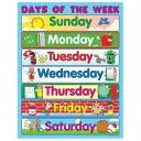 デイズ・オブ・ザ・ウィーク Days of the Week