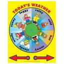 ウェザー・ホイール Weather Wheel