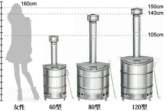 SANWA 特殊ステンレスごみ焼却器 120型 ステンレス焼却炉
