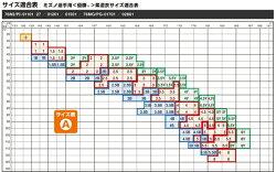 【あす楽対応】ミズノ柔道着【76HG02801】優勝上下セット(帯なし)76HG02801