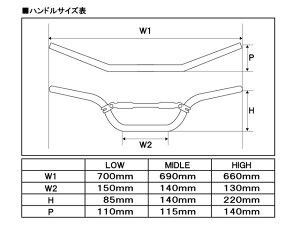 �����ʤ�������˥�ӥ塼��Ƥ�������������̵��!!���ѥ���ߥϥ�ɥ�(M/�ƿ�)CB1000SF��VTR250����������