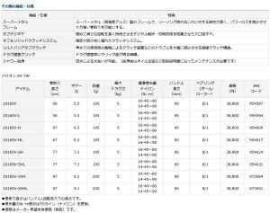 【ご予約商品・納期2月】ダイワジリオンSVTWDaiwaZILLIONSVTW