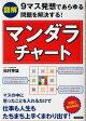 ショッピング手帳 図解マンダラチャート