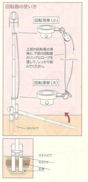 ☆関東〜関西送料無料☆徳永鯉のぼり超ハイパワーポール10m