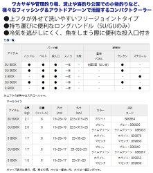 �ڿ��̸���!36��OFF�ۥ����說���顼�ܥå���������饤��SU800X���顼���ۥ磻��DAIWA���/������/�����ȥɥ�/�쥸�㡼/��ư��/���ָ���2015dnp��