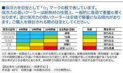 �ڿ��̸���!37��OFF�ۥ����說���顼�ܥå���������饤��II(GU2600)/���/������/�����ȥɥ�/�쥸�㡼/��ư��/���ָ�/DAIWA/������饤��2/��2015dnp��
