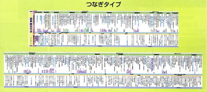 歴史年表★中学生日本世界歴史 ... : 社会 歴史 年表 : すべての講義