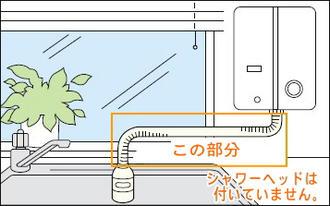 楽天市場】リンナイ RU-0212 ロ...