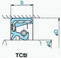 NOK オイルシール TC17308 (AE0745E8) TC型