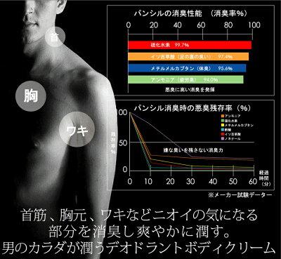 【送料無料】DiNOMENディノメンデオケアクリームボディクリーム加齢臭・体臭対策男性用化粧品メンズボディケア【あす楽対応】【あす楽_point】YOUNGzone