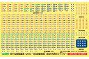 近鉄通勤車(2012・名古屋線系統)対応行先表示ステッカー【グリーンマックス・6818】「鉄道模型 GREENMAX Nゲージ」