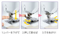 らくらく糸通し:針穴への糸通しはレバー操作で簡単です。