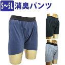 1000円グリームライト消臭 紳士パンツ トランクスタイプ男性用 下着(GL1820・日本製)