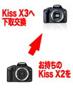 キヤノン EOS Kiss X3←EOS Kiss X2デジタル一眼レフボディーグレードアップ[02P05Nov16]【コンビニ受取対応商品】