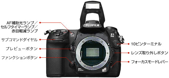 Fujifilm Finepix S5 Pro Nikon F mount digital SLR camera body fs3gm