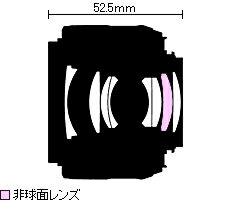 AF-SDX�˥å�����35mmF1.8G-2