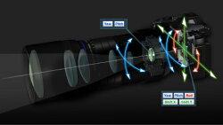 OLYMPUSM.ZUIKOED300mmF4.0ISPRO『2016年2月末発売予定』手ぶれ補正機構付換算画角600mmf/4大口径望遠レンズ【RCP】[fs04gm][P23Jan16]