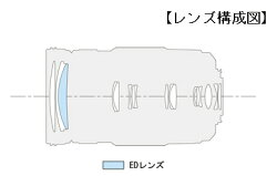PanasonicLUMIXGVARIO100-300mm/F4.0-5.6/MEGAO.I.S.Ķ˾������3-4�Ķ�����ȯ����[35mmȽ�����ǡ�����600mm������Ķ˾������]