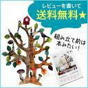 Bnr_tree