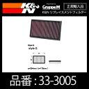 K&N リプレイスメントフィルター VOLKSWAGEN GOLF 7 GTI用 【33-3005】