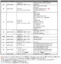 【あす楽対応】【カワサキ】【車体カバー】 J2015-...
