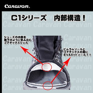 CaravanC-102S�ڥ����Х�ۥȥ�å����塼����P�ۥ����ȥɥ��ȥ�å����л����֡��ĥ��塼���ϥ������Ф��SB�ۡ�4tp19��