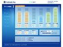 ユタカ電機製作所 連動シャットダウン機能付き監視ソフトウェア FeliSafe Pro YESW-FP3AA