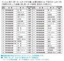 パナソニック コスモシリーズワイド21 ネームスイッチカード(洗面・洗面所)(ホワイト) WVC83203W