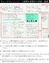 【メール便なら送料無料】エイ出版 ESダイアリー 2...